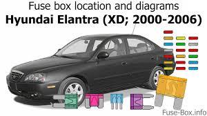fuse box location and diagrams hyundai elantra xd 2000 2006 fuse box location and diagrams hyundai elantra xd 2000 2006