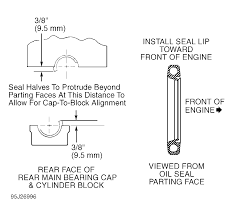 i am replaceing my rear main oil seal in a x f and install and tighten rear main bearing cap before the sealer sets about 15 minutes graphic graphic