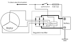 technical article how a motorcycle charging system works  at 4 Wire 2 Phase Motorcycle Regulator Rectifier Wiring Diagram