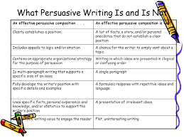 persuasive writing th grade ppt  what persuasive writing is and is not