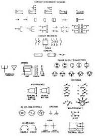 honda wiring diagram symbols honda image wiring jumper wiring diagram symbols jumper auto wiring diagram schematic on honda wiring diagram symbols