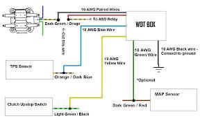 srt4 fuse box wire diagram lincoln fuse box diagram \u2022 billigfluege co 95 Chrysler Lebaron Radio Wiring Diagram 2005 dodge neon srt 4 wiring diagram wiring diagram srt4 fuse box wire diagram photo installation 1995 chrysler lebaron radio wiring diagram