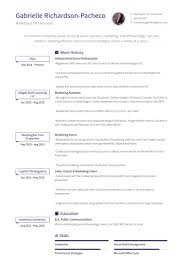 Brand Ambassador Resume Best 191 Brand Ambassador Resume Samples VisualCV Resume Samples Database