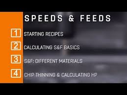 Videos Matching How To Complete Basic Calculations Of Speeds