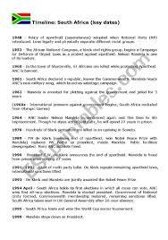 South Africa Apartheid Timeline Esl Worksheet By Lcdubarre