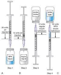 Mixing Insulin Diagram Nursing School Notes Nursing