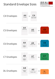 Envelope Size Guide Envelopes Sizes Standard Envelope Sizes