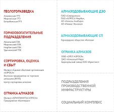АЛРОСА годовой отчет  опытная команда
