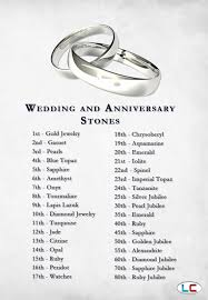 lovely wedding anniversary gifts by year regarding and gemstones 10th is diamonds 17