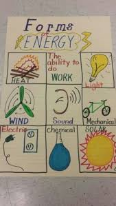 Science Project Chart Work 96 Best Science Anchor Charts Images Science Anchor Charts