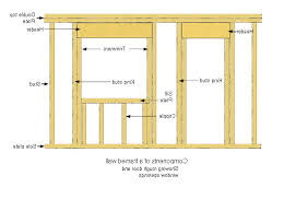 framing an exterior wall corner. Unusual Ideas Design How To Frame A Exterior Wall Also Download Com 3 Framing Details Diagram Unmeasured Corner Long An O