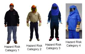 Nfpa 70e Hazard Risk Category Level Chart Electrical Shock And Arc Flash Ppe Overview