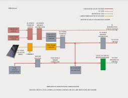 rv 110v basic wiring diagrams rv 110v basic wiring diagrams also 30 amp rv wiring diagram nodasystech com