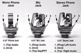 similiar stereo jack wiring keywords addition mic headphone jack wiring diagram in addition audio jack