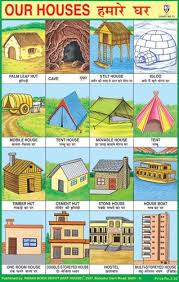 Charts House Our Houses Different Type Of Houses Different Types Of