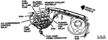 solved fuel pump relay location for 95 buick century 4 fixya fuel pump relay location for emissionwiz 73 gif