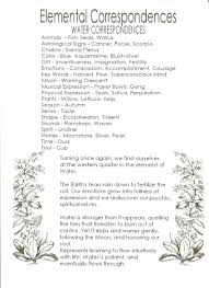 Wiccan Element Chart Elemental Correspondences Water Book Of Shadows Pages
