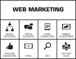 Network Marketing Chart Web Marketing Chart With Keywords And Icons On Yellow Background