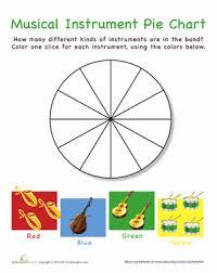 Musical Instrument Pie Chart Worksheet Education Com