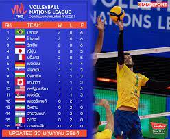 SMM Volleyball - Posts