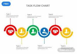 Task Flow Chart Template Free Task Flow Chart Flow Chart Template Templates Chart
