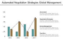 Automated Negotiation Strategies Global Management Employee