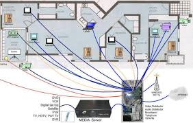 4 way switch wiring diagram easy do it yourself home images switch wiring diagram for houseswitchwiring harness