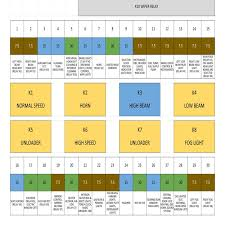 e30 fuse box product wiring diagrams \u2022 2005 bmw 5 series fuse box diagram at Bmw 5 Series Fuse Box Diagram
