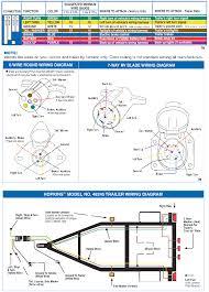 wiring diagram 7 way rv blade wiring diagram trailer plug to for 7 way trailer wiring diagram at 7 Way Rv Blade Wiring Diagram