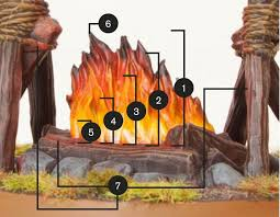 Tutorial: How to paint fire flame - Tale of Painters