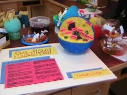 animal cell project ideas middle school. Cell Model Middle School For Animal Project Ideas