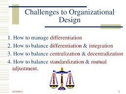 Basic Challenges Of Organizational Design Ppt Basic Challenges To Organizational Design Powerpoint