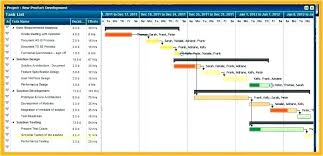 Tracker Training Daily Work Tracker Template Hourly Training Xls