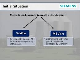 siewire tool to create dcs wiring diagrams Create Wiring Diagram panels introduction; 5 initial situation methods used currently to create wiring diagrams create wiring diagram online