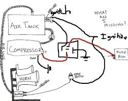 train horn wiring diagram michaelhannan co train horn wiring diagram out relay best car insurance auto protection today trade in quote