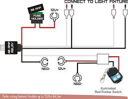 led 200 lights wiring diagram explained wiring diagrams strobe light flat  diy led light wiring harness