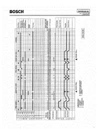 parts for bosch smu2042 uc 14 (fd 7505 7902) dishwasher Bosch Smu2042 Dishwasher Wiring Diagram 12 tech timing diagram parts for bosch dishwasher smu2042 uc 14 (fd 7505 Bosch Dishwasher Troubleshooting Manual