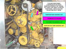 cat 3208 faulty temperture gauge or sending unt wanderlodge a little different than my 3208na but here is a photo from my web site that shows the location of some of the items located on the front of the engine