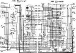 1974 corvette fuse panel diagram 1974 corvette starter wiring diagram images corvette starter wiring harness for 1974 corvette wiring wiring diagram