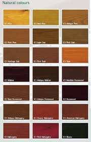 Wood Stain Johnstones Wood Stain Colour Chart