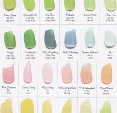 Food Coloring Chart For Frosting Food Coloring Guide Flavor Guide Frosting Recipes