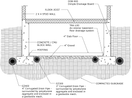 french drain construction. Contemporary French EZ Flow ECP French Drain System Kansas City In Construction