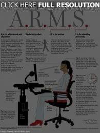 ergonomic desk setup. Ergonomic Desk And Chair Set Up #3 Ergonomics Setup . Lovable R