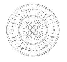 Inches To Degrees Chart 360 Degrees Circle Chart Www Bedowntowndaytona Com