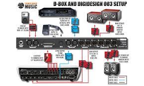 d box dangerous music d box and digidesign 003 setup