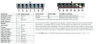 2000 dodge durango wiring diagram mrjcollegeumbraj org 2000 dodge durango wiring diagram dodge neon alternator wiring diagram ram stereo data co reverse light
