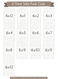 Best 25+ 6 times table ideas on Pinterest | Party ceiling ...