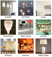 different lighting fixtures. Types Of Lighting Fixtures Different S