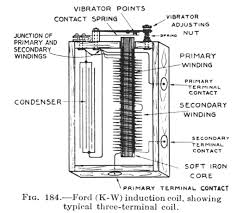 how do you wire a ford model t or model a coil i need it to fire a ford coil png ford wiring png