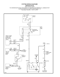 vs v8 auto wiring diagram vs wiring diagrams online vs v8 wiring diagram vs image wiring diagram